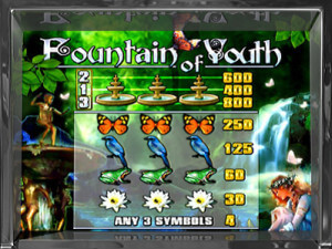 fountain-of-youth-slot