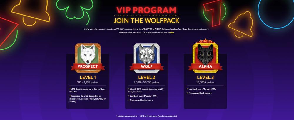 SlotWolf VIP Program