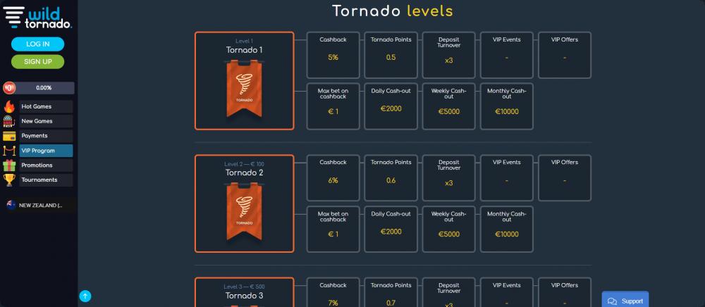 Wild Tornado VIP program