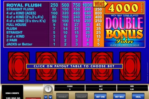 Play DOUBLE BONUS POKER slot